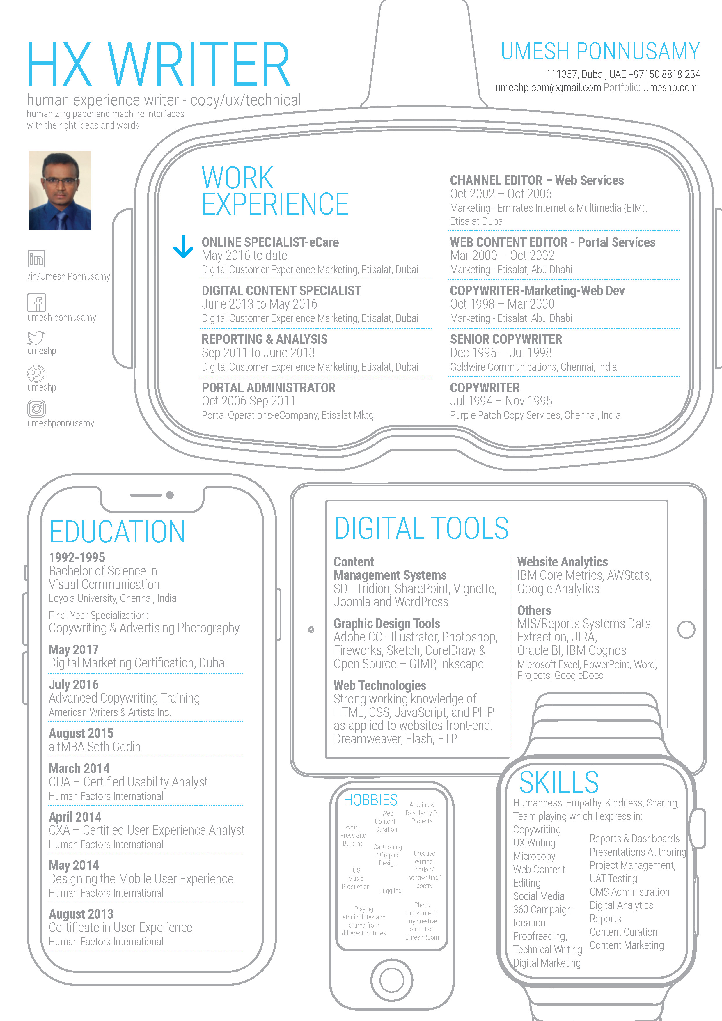 design  resume  u2013 from sketch to a high